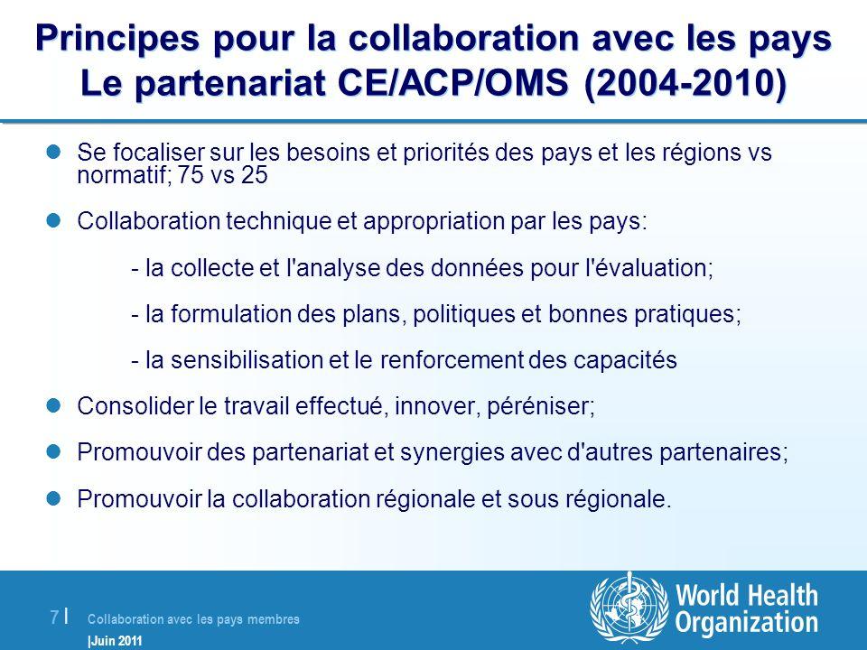 Collaboration avec les pays membres |Juin 2011 8 |8 | Evaluation des besoins du secteur pharmaceutique et development des politiques nationales et plans d action pharmaceutique Les données sur la situation pharmaceutique (niveau 1) recueillies auprès de 68 pays ACP en 2007 et les rapports régionaux publiés.