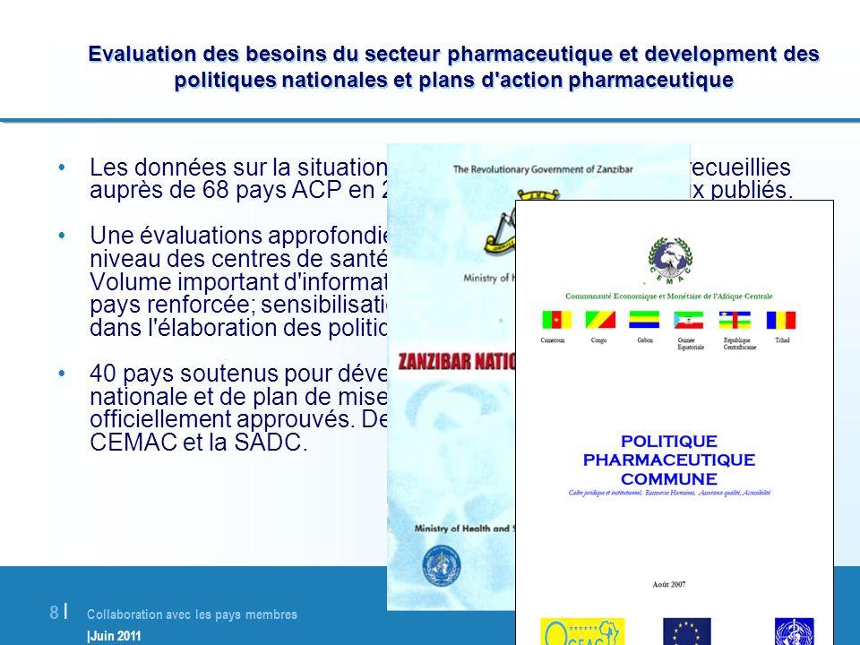 Collaboration avec les pays membres |Juin 2011 9 |9 | Réglementation et assurance de la qualité Entre 2004 et 2010: Plus de 30 pays ont reçu un appui pour évaluer leurs Autorités Nationales des Réglementation Pharmaceutique.