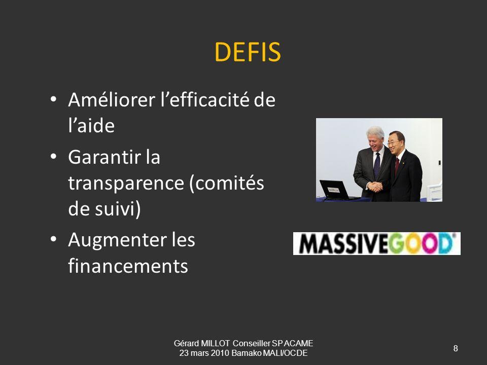 DEFIS Améliorer lefficacité de laide Garantir la transparence (comités de suivi) Augmenter les financements Gérard MILLOT Conseiller SP ACAME 23 mars