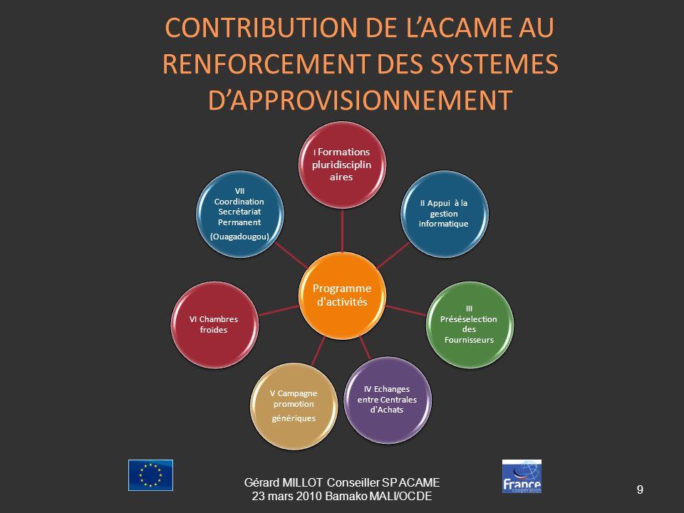 CONTRIBUTION DE LACAME AU RENFORCEMENT DES SYSTEMES DAPPROVISIONNEMENT 9 Gérard MILLOT Conseiller SP ACAME 23 mars 2010 Bamako MALI/OCDE Programme d'a