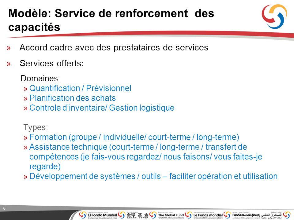 6 Modèle: Service de renforcement des capacités »Accord cadre avec des prestataires de services »Services offerts: Domaines: »Quantification / Prévisionnel »Planification des achats »Controle dinventaire/ Gestion logistique Types: »Formation (groupe / individuelle/ court-terme / long-terme) »Assistance technique (court-terme / long-terme / transfert de compétences (je fais-vous regardez/ nous faisons/ vous faites-je regarde) »Développement de systèmes / outils – faciliter opération et utilisation