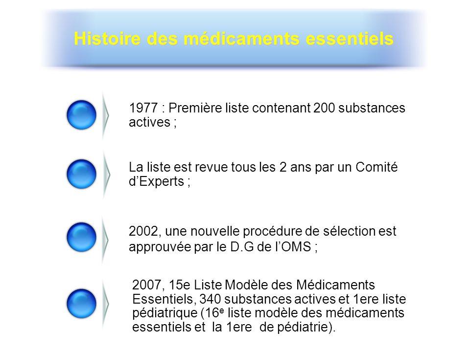Histoire des médicaments essentiels 1977 : Première liste contenant 200 substances actives ; La liste est revue tous les 2 ans par un Comité dExperts