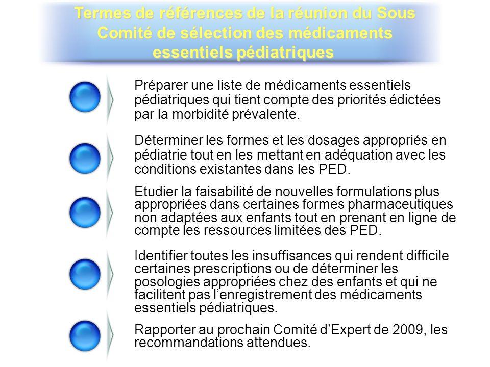Termes de références de la réunion du Sous Comité de sélection des médicaments essentiels pédiatriques Termes de références de la réunion du Sous Comi