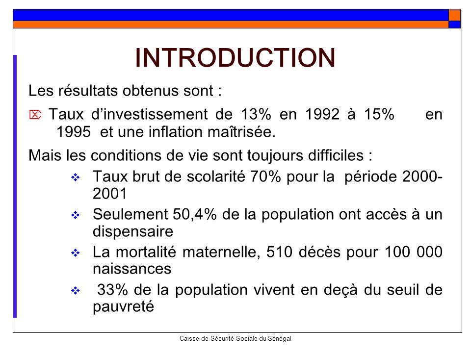 Caisse de Sécurité Sociale du Sénégal INTRODUCTION Les résultats obtenus sont : Taux dinvestissement de 13% en 1992 à 15% en 1995 et une inflation maî