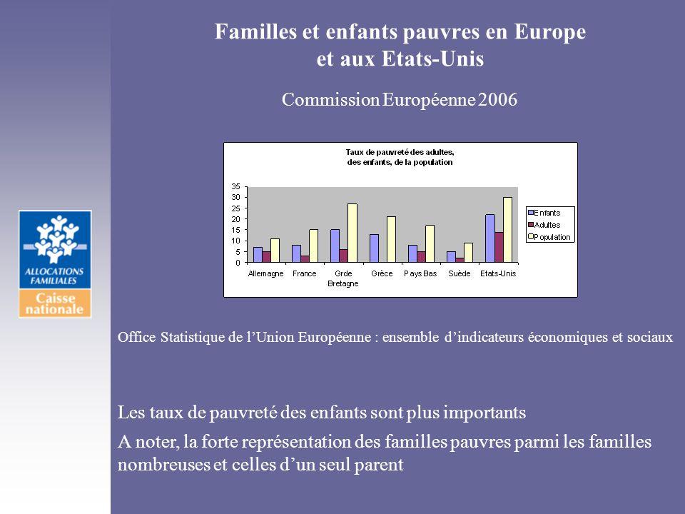 Familles et enfants pauvres en Europe et aux Etats-Unis Commission Européenne 2006 Office Statistique de lUnion Européenne : ensemble dindicateurs éco