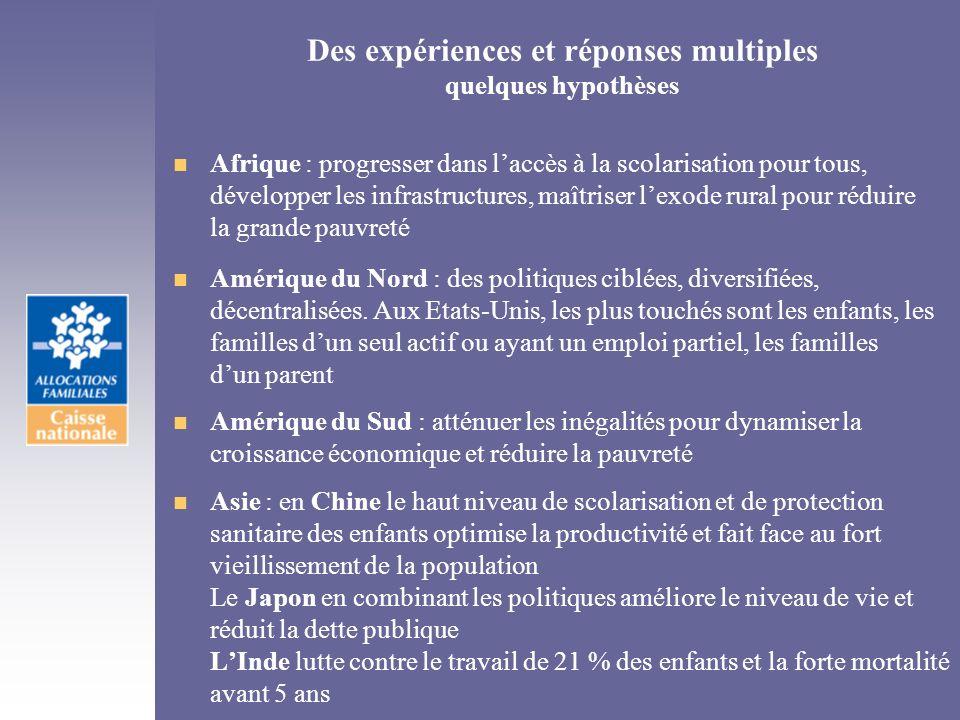 Des expériences et réponses multiples quelques hypothèses n Afrique : progresser dans laccès à la scolarisation pour tous, développer les infrastructu