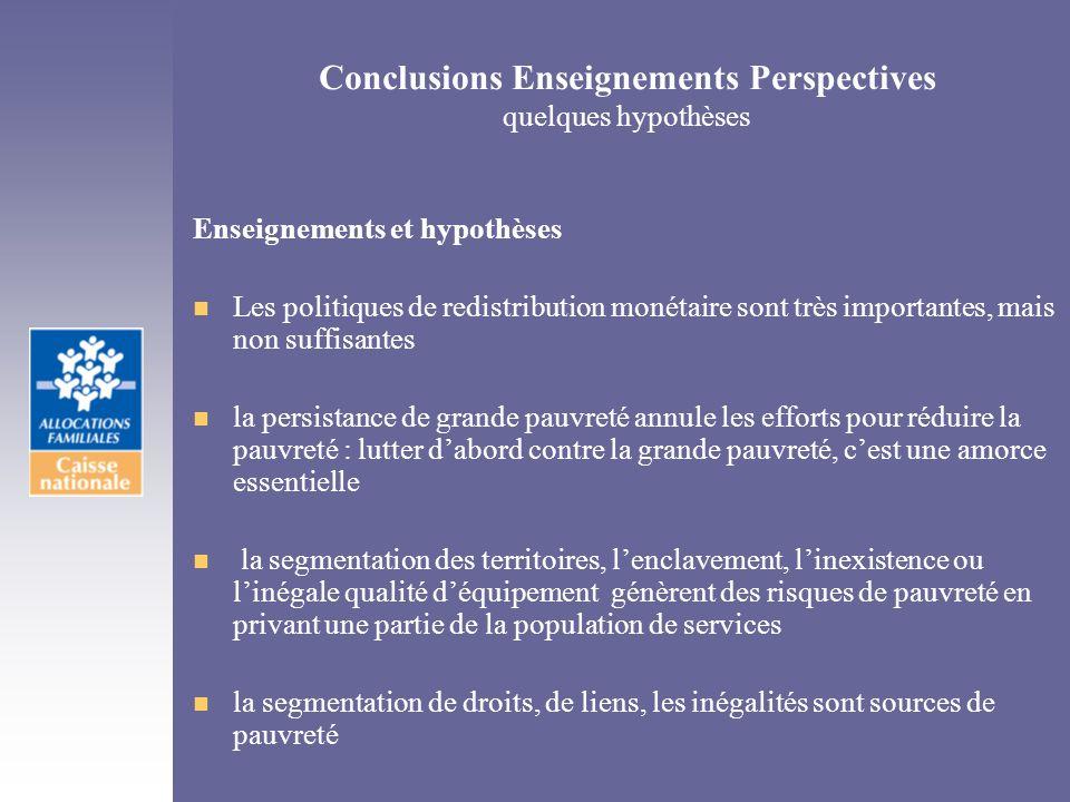 Conclusions Enseignements Perspectives quelques hypothèses Enseignements et hypothèses n Les politiques de redistribution monétaire sont très importan