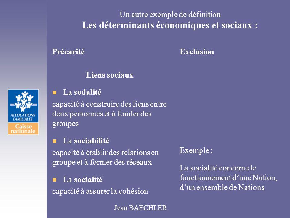 Un autre exemple de définition Les déterminants économiques et sociaux : Exclusion Exemple : La socialité concerne le fonctionnement dune Nation, dun