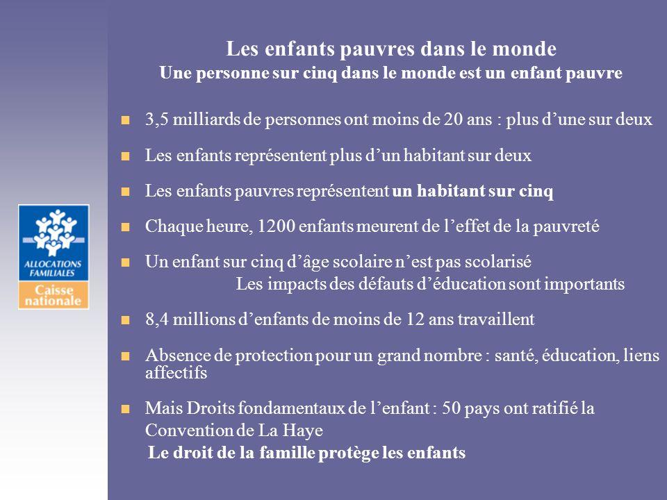 La « Charte sociale européenne » au Conseil de lEurope en 2006 La famille n « La famille, en tant que cellule fondamentale de la société, a droit à une protection sociale, juridique et économique appropriée pour assurer son plein développement » (article 16) n « Cest au sein des familles que la cohésion sociale sexpérimente et sapprend pour la première fois » Objectifs n préserver « Les politiques familiales à la lumière de lévolution démographique en Europe et les différents modèles familiaux » n « Soutenir la fonction parentale dans lintérêt supérieur de lenfant » n « Concilier vie familiale et vie professionnelle » Envisager « les mesures à prendre pour aider les familles sans trop interférer dans leur vie privée »