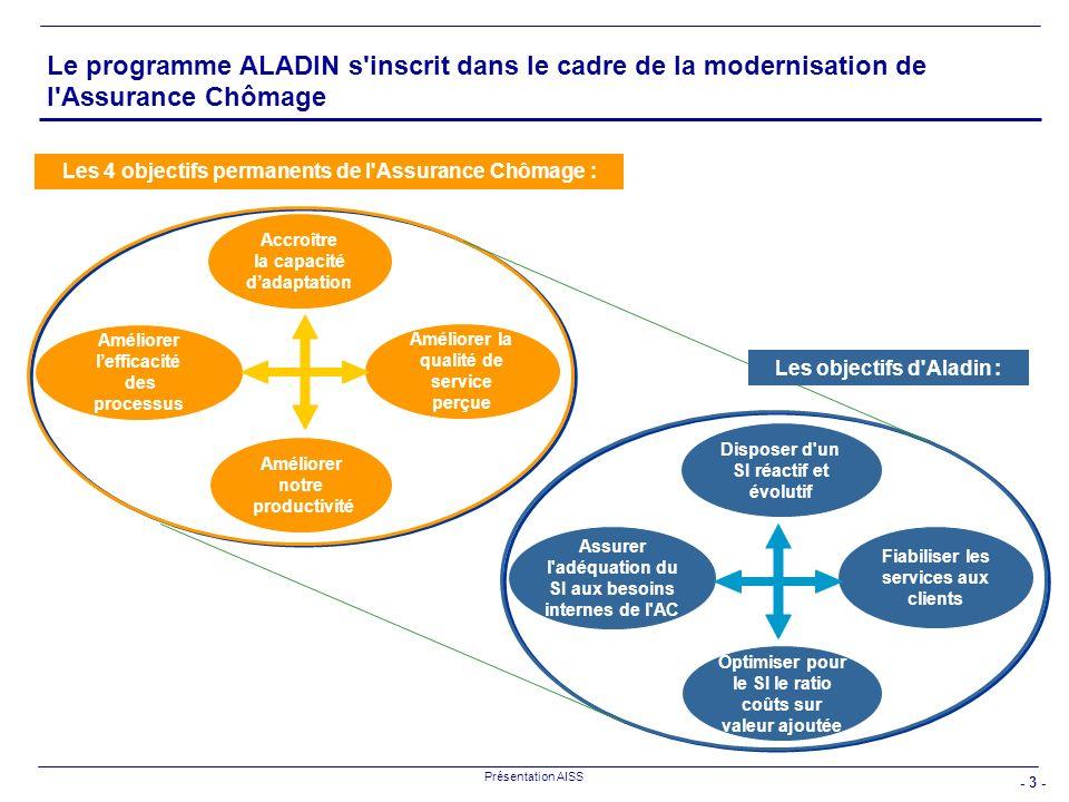 - 3 - Présentation AISS Les 4 objectifs permanents de l'Assurance Chômage : Améliorer la qualité de service perçue Accroître la capacité dadaptation A