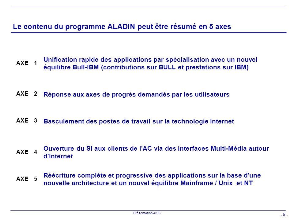 - 5 - Présentation AISS Le contenu du programme ALADIN peut être résumé en 5 axes AXE2 Réponse aux axes de progrès demandés par les utilisateurs AXE3