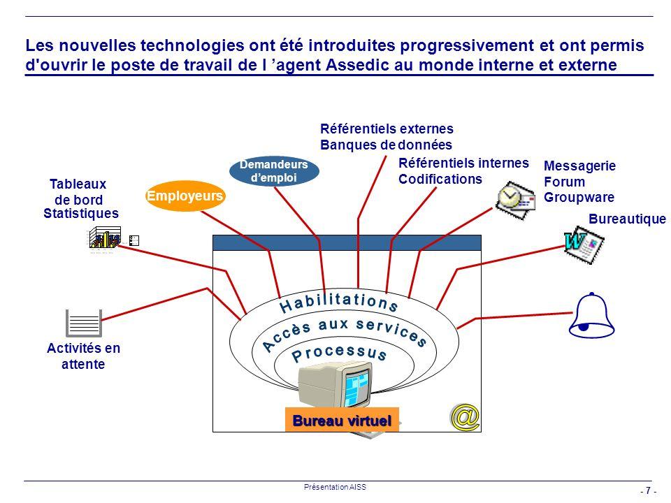 - 7 - Présentation AISS Les nouvelles technologies ont été introduites progressivement et ont permis d'ouvrir le poste de travail de l agent Assedic a