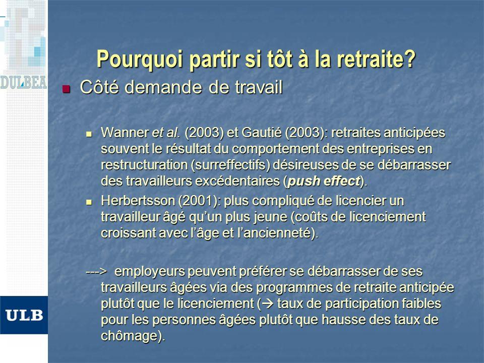Pourquoi partir si tôt à la retraite. Côté demande de travail Côté demande de travail Wanner et al.