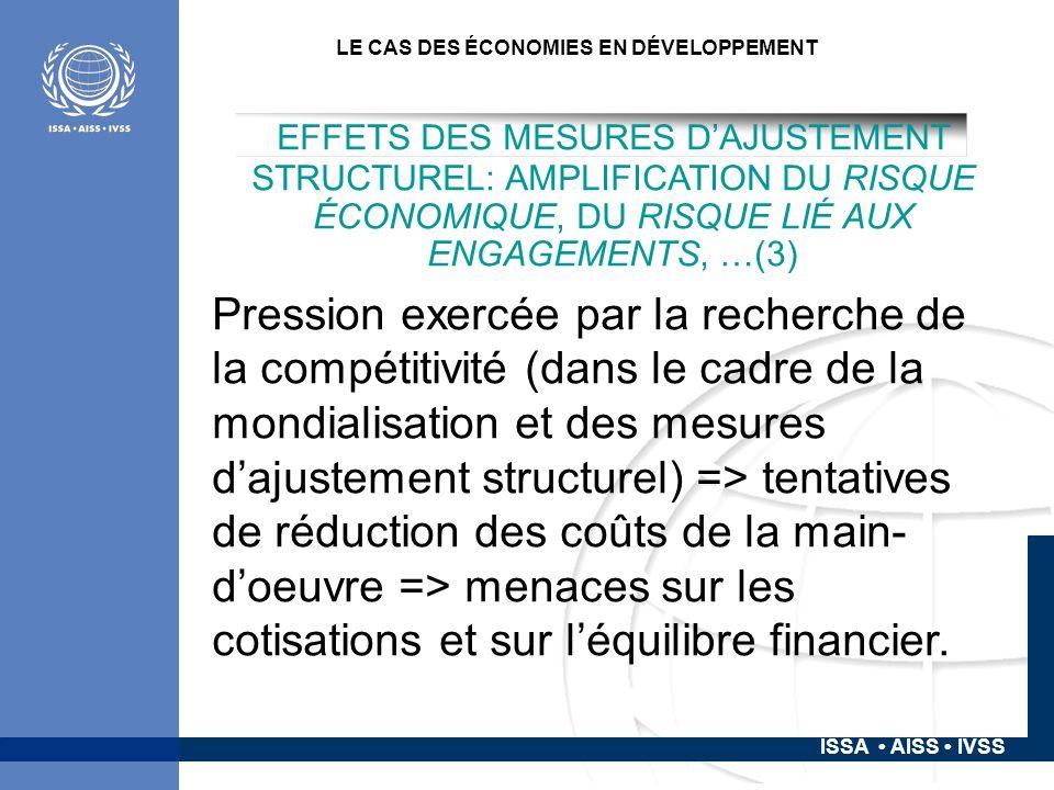 ISSA AISS IVSS LE CAS DES ÉCONOMIES EN DÉVELOPPEMENT EFFETS DES MESURES DAJUSTEMENT STRUCTUREL: AMPLIFICATION DU RISQUE ÉCONOMIQUE, DU RISQUE LIÉ AUX ENGAGEMENTS, …(3) Pression exercée par la recherche de la compétitivité (dans le cadre de la mondialisation et des mesures dajustement structurel) => tentatives de réduction des coûts de la main- doeuvre => menaces sur les cotisations et sur léquilibre financier.