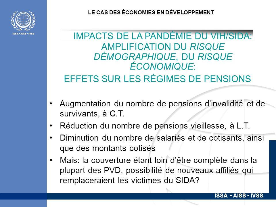 ISSA AISS IVSS LE CAS DES ÉCONOMIES EN DÉVELOPPEMENT IMPACTS DE LA PANDÉMIE DU VIH/SIDA: AMPLIFICATION DU RISQUE DÉMOGRAPHIQUE, DU RISQUE ÉCONOMIQUE: EFFETS SUR LES RÉGIMES DE PENSIONS Augmentation du nombre de pensions dinvalidité et de survivants, à C.T.