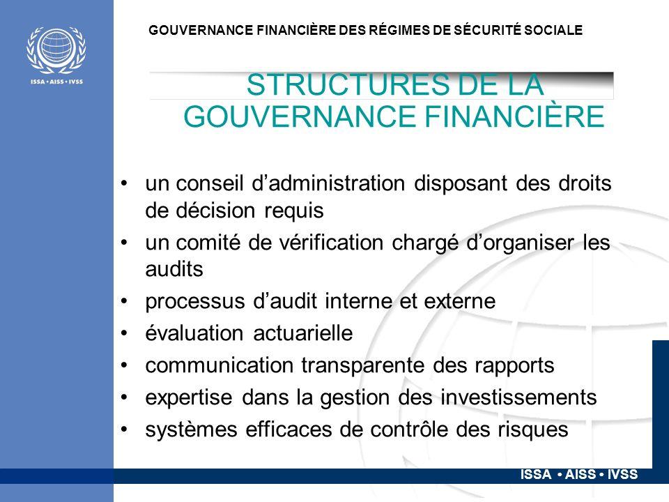 ISSA AISS IVSS LE CAS DES ÉCONOMIES EN DÉVELOPPEMENT EFFETS DES MESURES DAJUSTEMENT STRUCTUREL: AMPLIFICATION DU RISQUE ÉCONOMIQUE, DU RISQUE LIÉ AUX ENGAGEMENTS, …(2) Banques liquidées suite aux restructurations => réserves (dinstitutions de sécurité sociale) emportées par les liquidations => équilibres financiers futurs difficiles à assurer.