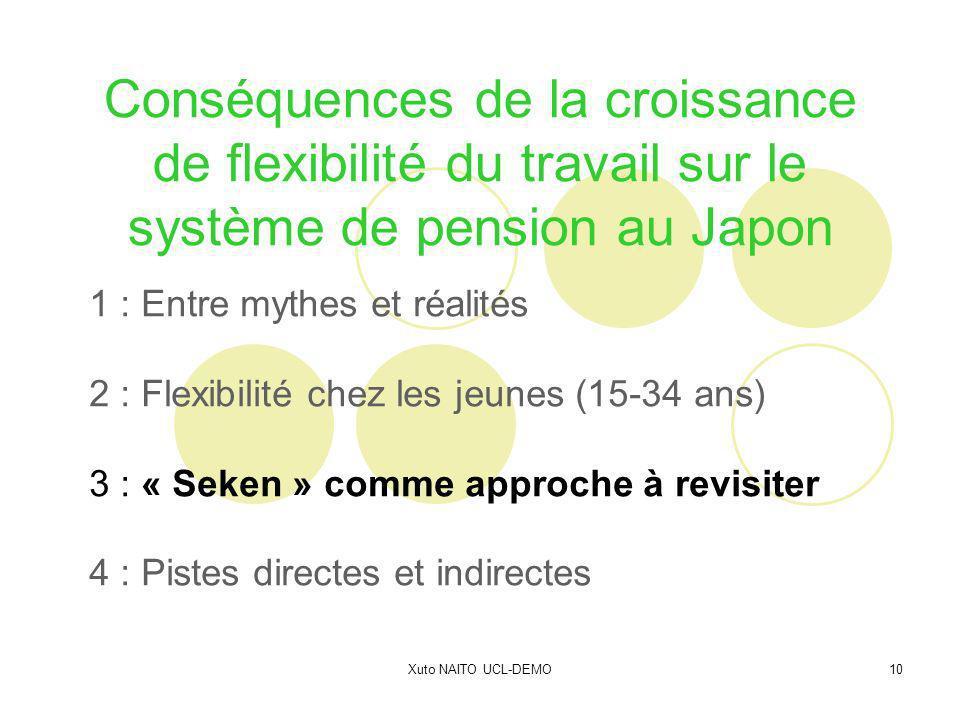 Xuto NAITO UCL-DEMO10 Conséquences de la croissance de flexibilité du travail sur le système de pension au Japon 1 : Entre mythes et réalités 2 : Flex