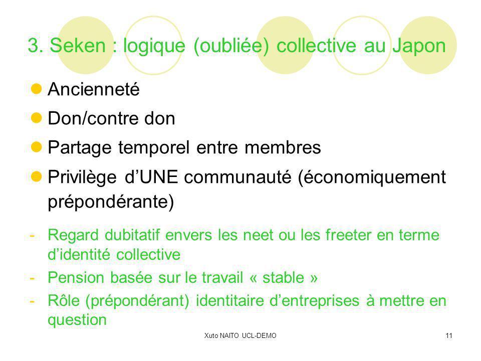 Xuto NAITO UCL-DEMO11 3. Seken : logique (oubliée) collective au Japon Ancienneté Don/contre don Partage temporel entre membres Privilège dUNE communa