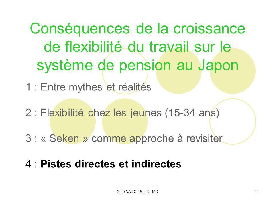 Xuto NAITO UCL-DEMO12 Conséquences de la croissance de flexibilité du travail sur le système de pension au Japon 1 : Entre mythes et réalités 2 : Flex