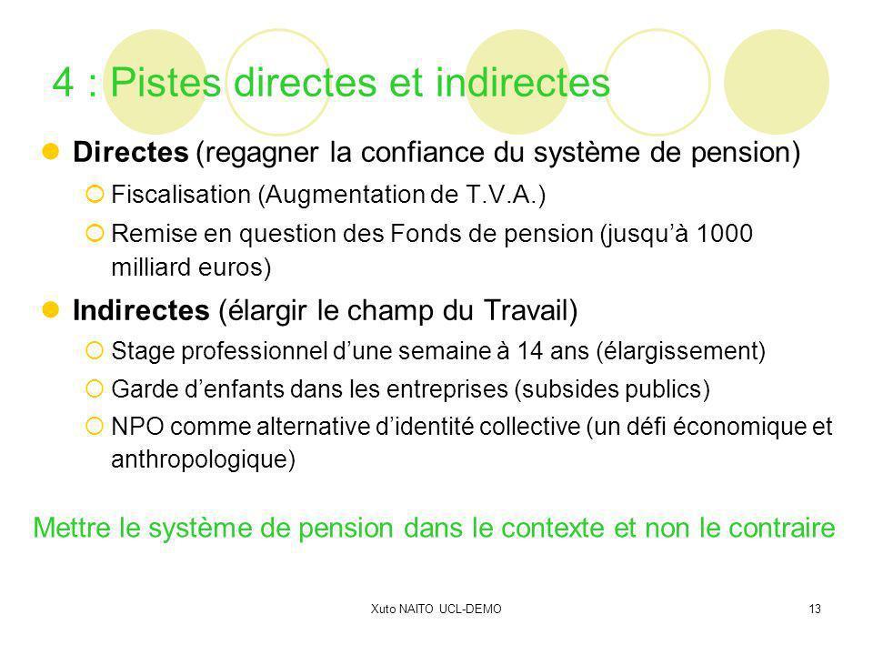 Xuto NAITO UCL-DEMO13 4 : Pistes directes et indirectes Directes (regagner la confiance du système de pension) Fiscalisation (Augmentation de T.V.A.) Remise en question des Fonds de pension (jusquà 1000 milliard euros) Indirectes (élargir le champ du Travail) Stage professionnel dune semaine à 14 ans (élargissement) Garde denfants dans les entreprises (subsides publics) NPO comme alternative didentité collective (un défi économique et anthropologique) Mettre le système de pension dans le contexte et non le contraire