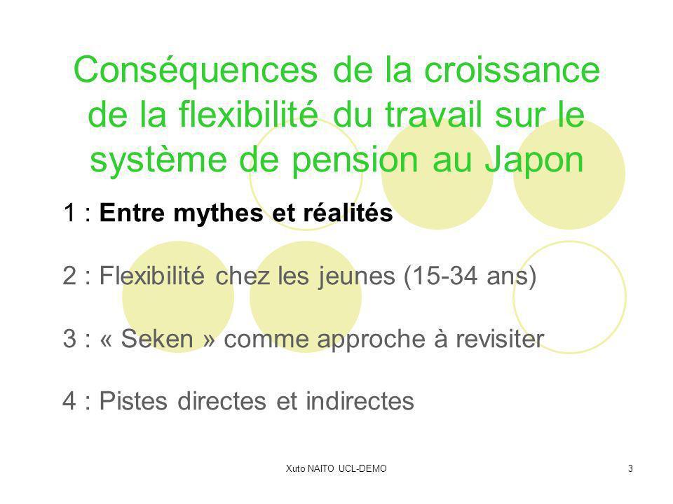 Xuto NAITO UCL-DEMO3 Conséquences de la croissance de la flexibilité du travail sur le système de pension au Japon 1 : Entre mythes et réalités 2 : Flexibilité chez les jeunes (15-34 ans) 3 : « Seken » comme approche à revisiter 4 : Pistes directes et indirectes