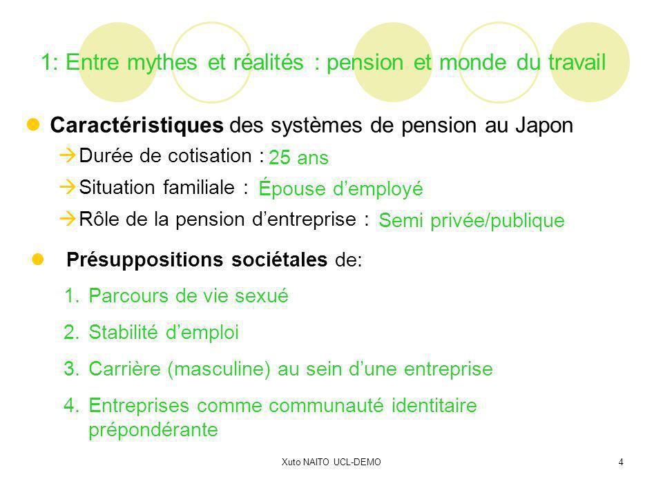 Xuto NAITO UCL-DEMO4 1: Entre mythes et réalités : pension et monde du travail Caractéristiques des systèmes de pension au Japon Durée de cotisation :
