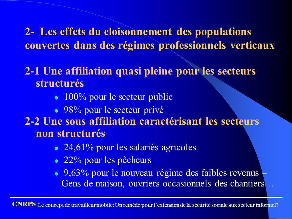 2- Les effets du cloisonnement des populations couvertes dans des régimes professionnels verticaux 2-1 Une affiliation quasi pleine pour les secteurs