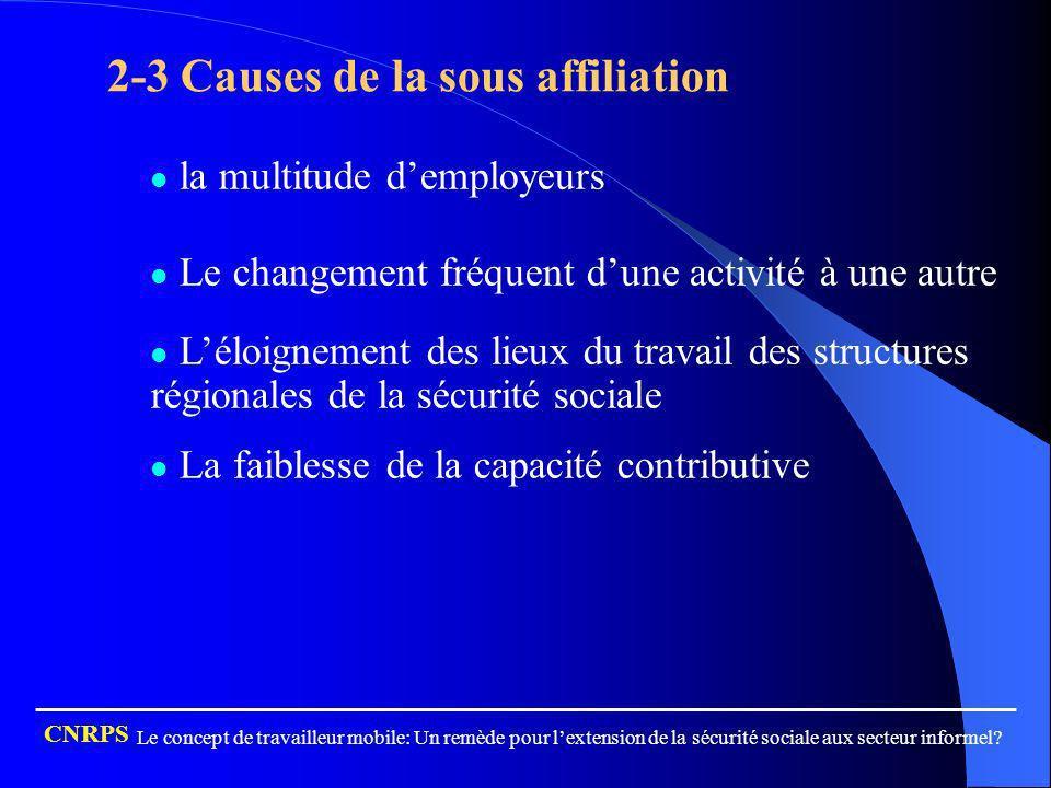 2-3 Causes de la sous affiliation la multitude demployeurs Le changement fréquent dune activité à une autre Léloignement des lieux du travail des stru