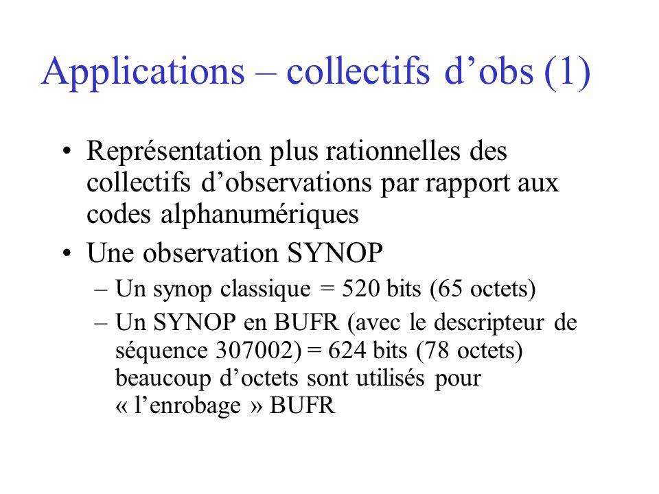 Applications – collectifs dobs (1) Représentation plus rationnelles des collectifs dobservations par rapport aux codes alphanumériques Une observation SYNOP –Un synop classique = 520 bits (65 octets) –Un SYNOP en BUFR (avec le descripteur de séquence 307002) = 624 bits (78 octets) beaucoup doctets sont utilisés pour « lenrobage » BUFR