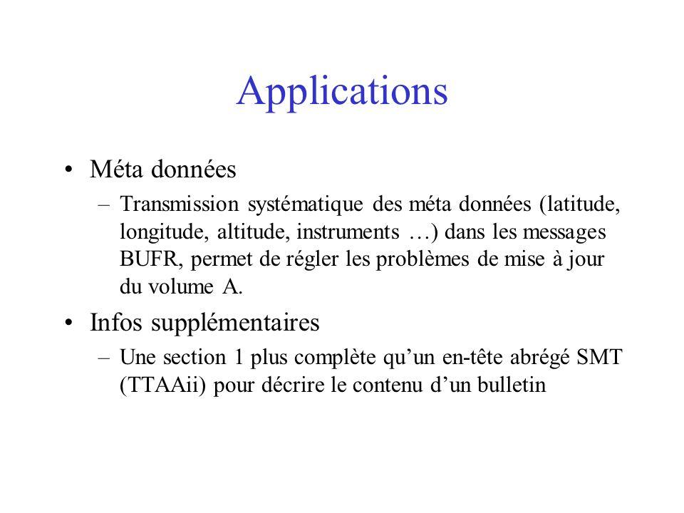 Applications Méta données –Transmission systématique des méta données (latitude, longitude, altitude, instruments …) dans les messages BUFR, permet de régler les problèmes de mise à jour du volume A.