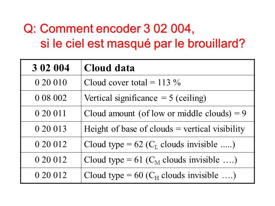 Q: Comment encoder 3 02 004, si le ciel est masqué par le brouillard.