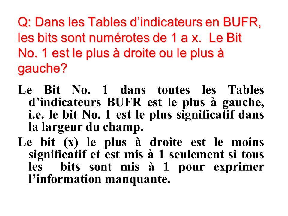 Q: Dans les Tables dindicateurs en BUFR, les bits sont numérotes de 1 a x.