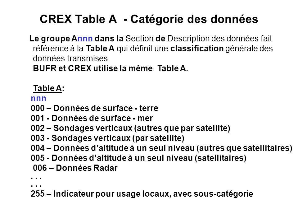 CREX Table A - Catégorie des données Le groupe Annn dans la Section de Description des données fait référence à la Table A qui définit une classificat