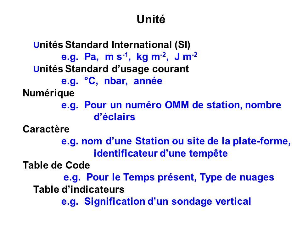 Unité U nités Standard International (SI) e.g. Pa, m s -1, kg m -2, J m -2 U nités Standard dusage courant e.g. °C, nbar, année Numérique e.g. Pour un