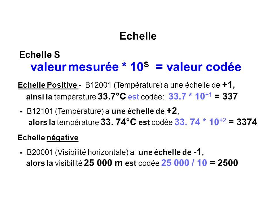 Echelle Echelle S valeur mesurée * 10 S = valeur codée Echelle Positive - B12001 (Température) a une échelle de +1, ainsi la température 33.7°C est co
