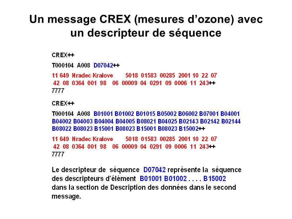 Un message CREX (mesures dozone) avec un descripteur de séquence