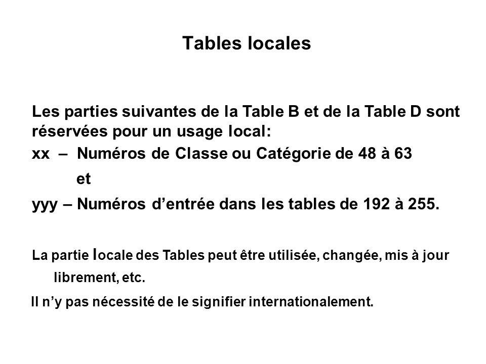Tables locales Les parties suivantes de la Table B et de la Table D sont réservées pour un usage local: xx – Numéros de Classe ou Catégorie de 48 à 63