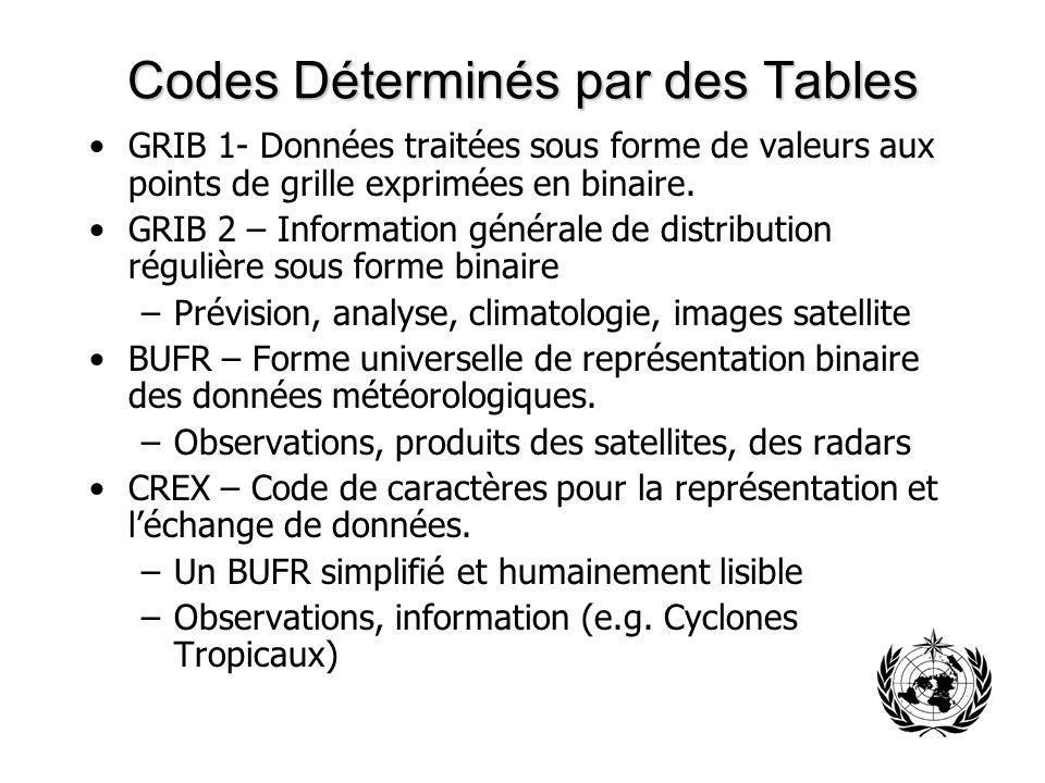 Structure générale Indicateur: GRIB/BUFR/CREX Identification: Date, heure, origine, numéro dédition, numéro de version des tables...