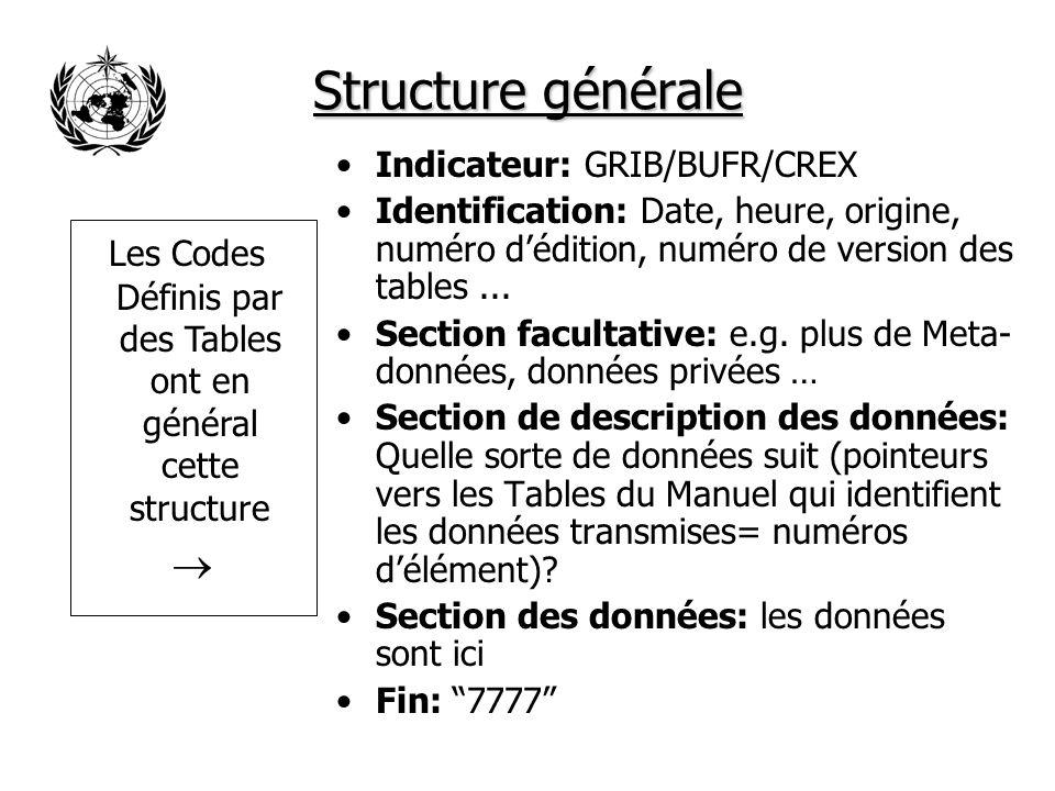 Différences entre BUFR et CREX BUFR est binaire, mieux approprié pour les télécommunications et les ordinateurs BUFR permet la compression des données BUFR utilise seulement les unités SI (e.g.: la température est toujours en degrés Kelvin), mais unités différentes tolérées pour Aéronautique CREX est en caractères, facile à lire et à écrire par lhomme CREX na pas de schéma de compression CREX permet lusage dautres unités (e.g.: la température peut être en degrés Celsius ou Kelvin) En général, BUFR et CREX sont très semblables, CREX est limage de BUFR en caractères.