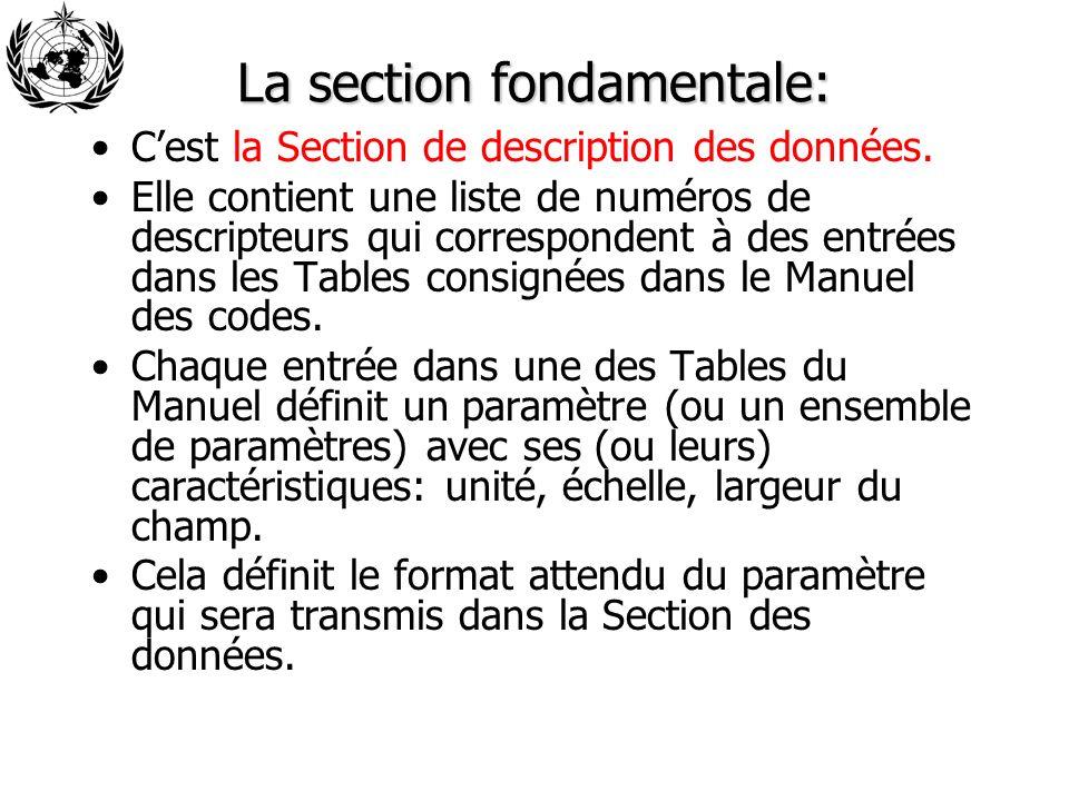 Considérer les Tables BUFR (CREX) consignées dans le Manuel des Codes officiel de lOMM: Tous les descripteurs listés dans la Section de Description des données du message réfèrent une entrée dans une des Tables du Manuel: soit de la Table B – Liste des descripteurs délément –Ils commencent avec 0 (BUFR), D´(CREX) ; e.g.