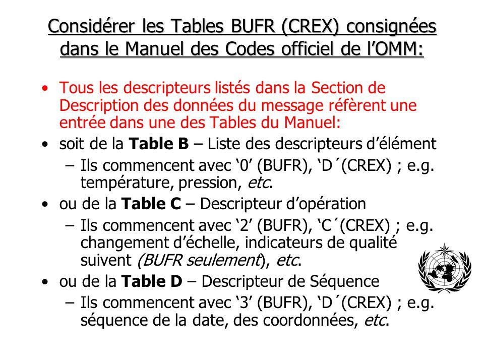 Table B Exemple: 0 20 082 Part du segment % 0 0 7 libre de nuage Largeur du champ de la donnée (bits) Nom de lélément Descripteur délément Unité Classe 20, phénomènes observés Valeur de Référence Echelle Entrée dans la classe