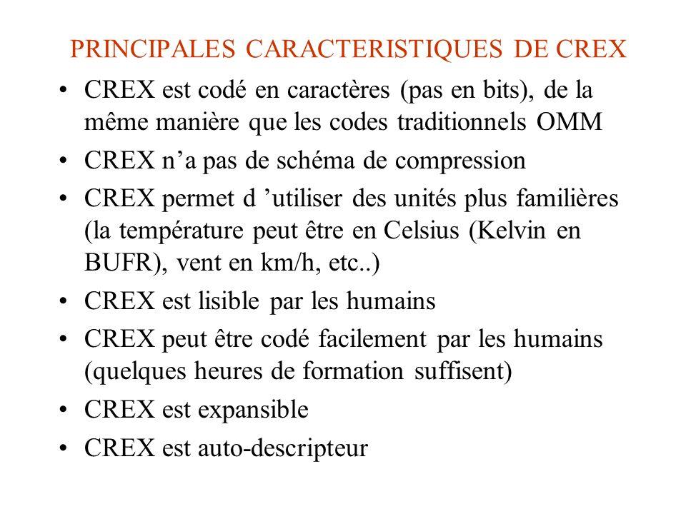 PRINCIPALES CARACTERISTIQUES DE CREX CREX est codé en caractères (pas en bits), de la même manière que les codes traditionnels OMM CREX na pas de sché