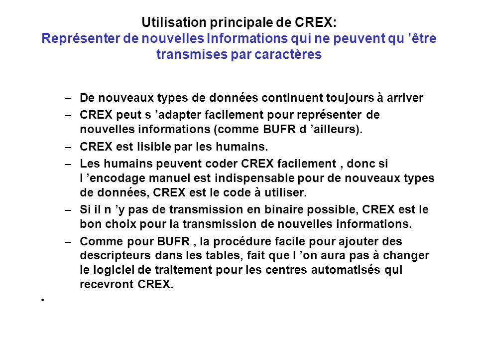 Utilisation principale de CREX: Représenter de nouvelles Informations qui ne peuvent qu être transmises par caractères –De nouveaux types de données c