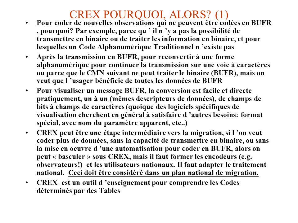 CREX POURQUOI, ALORS? (1) Pour coder de nouvelles observations qui ne peuvent être codées en BUFR, pourquoi? Par exemple, parce qu il n y a pas la pos