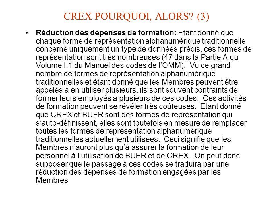 CREX POURQUOI, ALORS? (3) Réduction des dépenses de formation: Etant donné que chaque forme de représentation alphanumérique traditionnelle concerne u