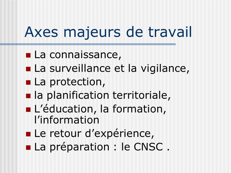 Axes majeurs de travail La connaissance, La surveillance et la vigilance, La protection, la planification territoriale, Léducation, la formation, linf