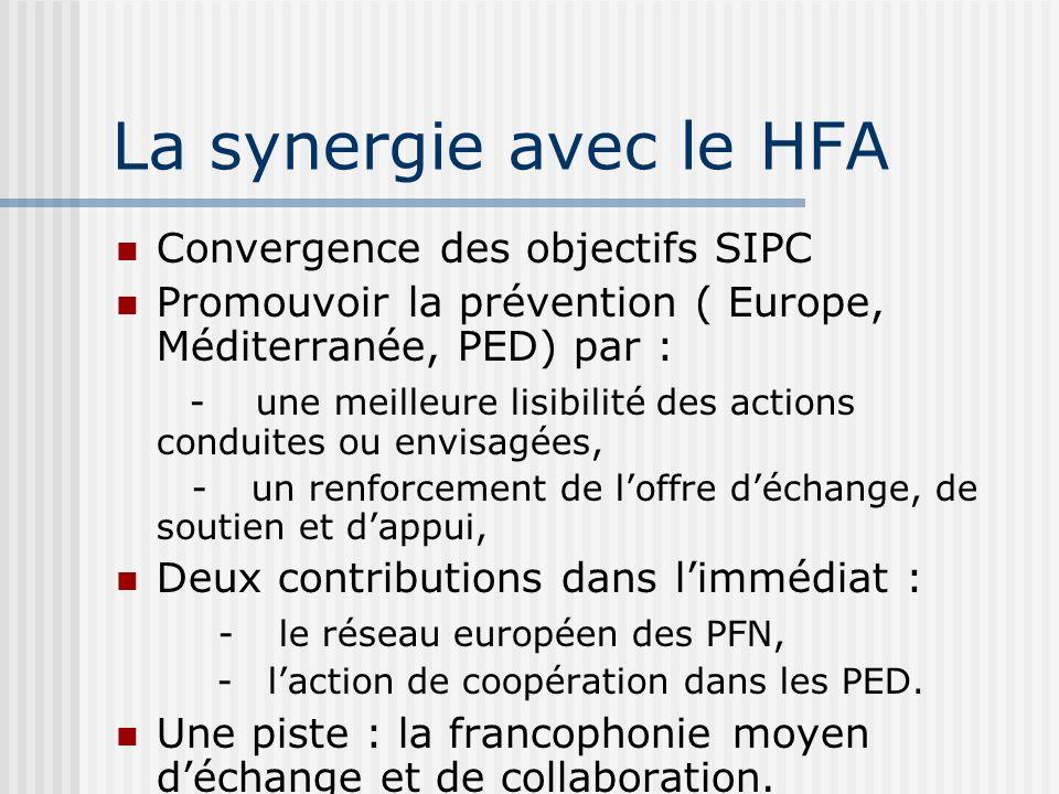 La synergie avec le HFA Convergence des objectifs SIPC Promouvoir la prévention ( Europe, Méditerranée, PED) par : - une meilleure lisibilité des actions conduites ou envisagées, - un renforcement de loffre déchange, de soutien et dappui, Deux contributions dans limmédiat : - le réseau européen des PFN, - laction de coopération dans les PED.