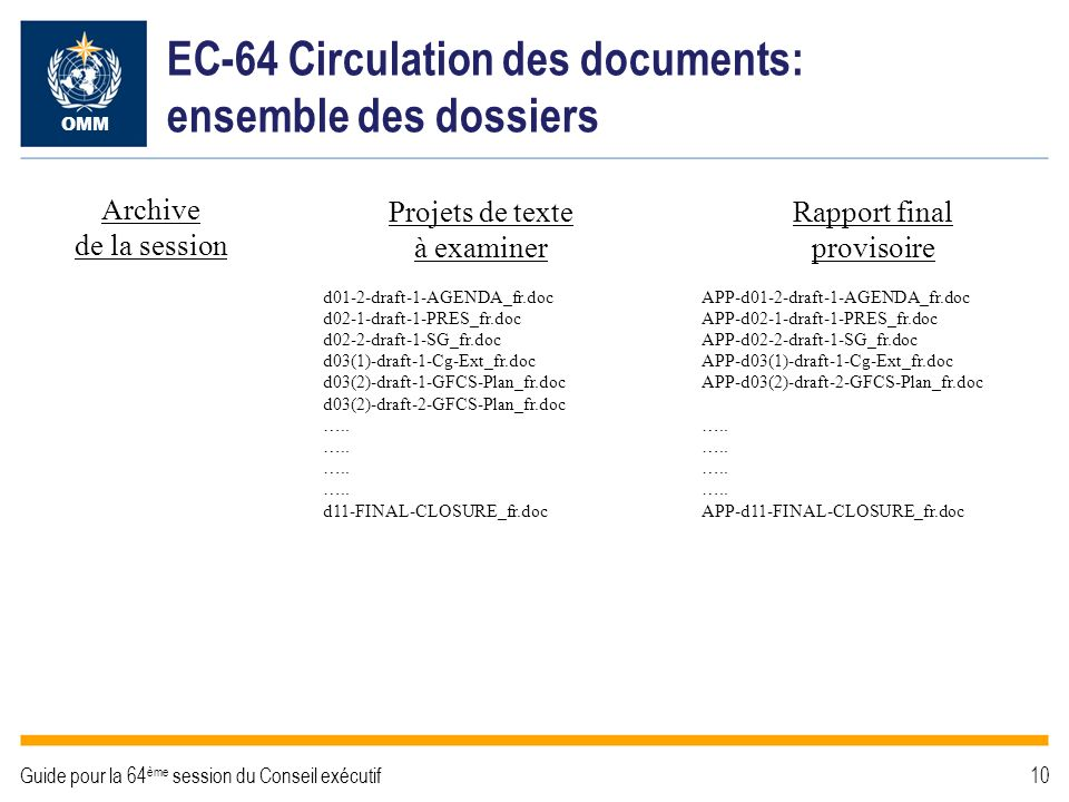 Archive de la session Projets de texte à examiner d01-2-draft-1-AGENDA_fr.doc d02-1-draft-1-PRES_fr.doc d02-2-draft-1-SG_fr.doc d03(1)-draft-1-Cg-Ext_fr.doc d03(2)-draft-1-GFCS-Plan_fr.doc d03(2)-draft-2-GFCS-Plan_fr.doc …..