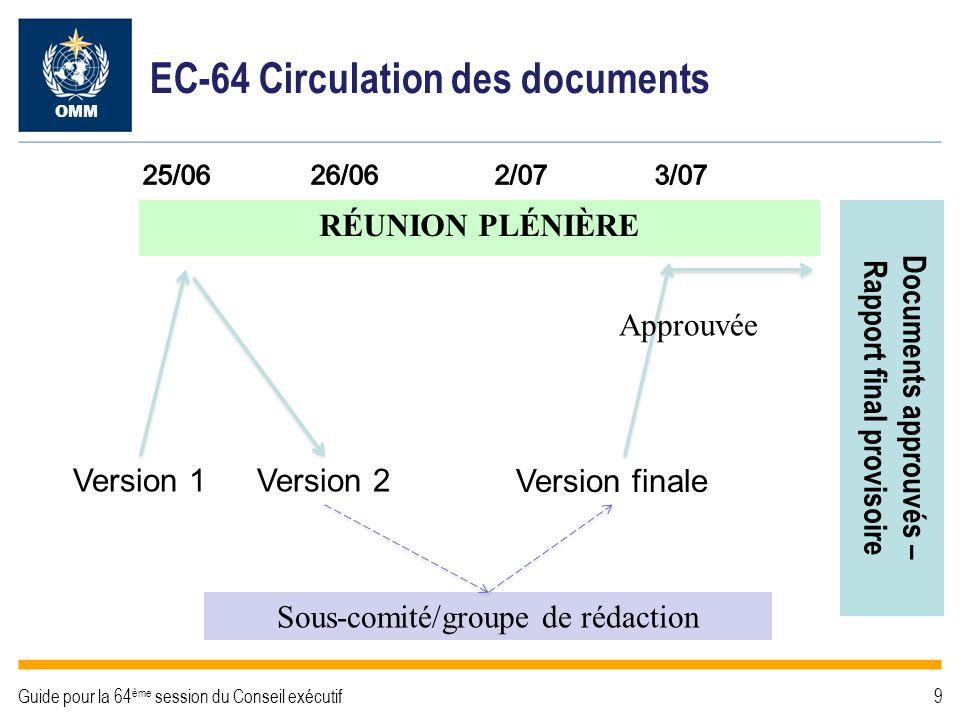 Archive de la session Projets de texte à examiner d01-2-draft-1-AGENDA_fr.doc d02-1-draft-1-PRES_fr.doc d02-2-draft-1-SG_fr.doc d03(1)-draft-1-Cg-Ext_fr.doc d03(2)-draft-1-GFCS-Plan_fr.doc d03(2)-draft-2-GFCS-Plan_fr.doc …..