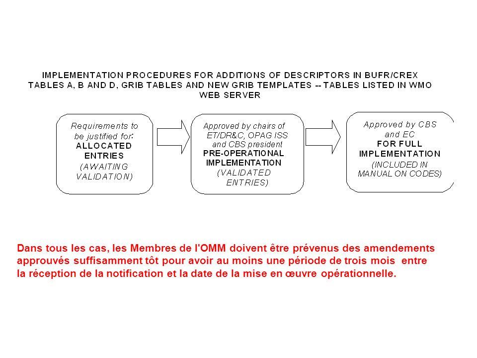 Dans tous les cas, les Membres de l OMM doivent être prévenus des amendements approuvés suffisamment tôt pour avoir au moins une période de trois mois entre la réception de la notification et la date de la mise en œuvre opérationnelle.